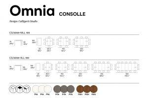 Omnia console