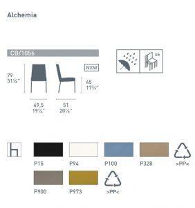 Alchemia Calligaris