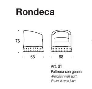 Rondeca Felis